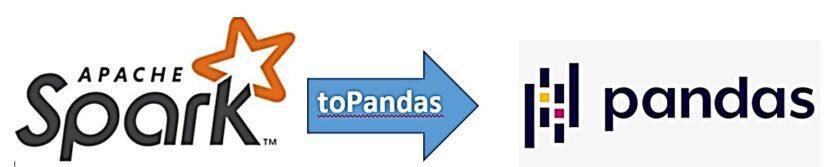 Spark, фреймворк, Data Science, датафрейм, Pandas