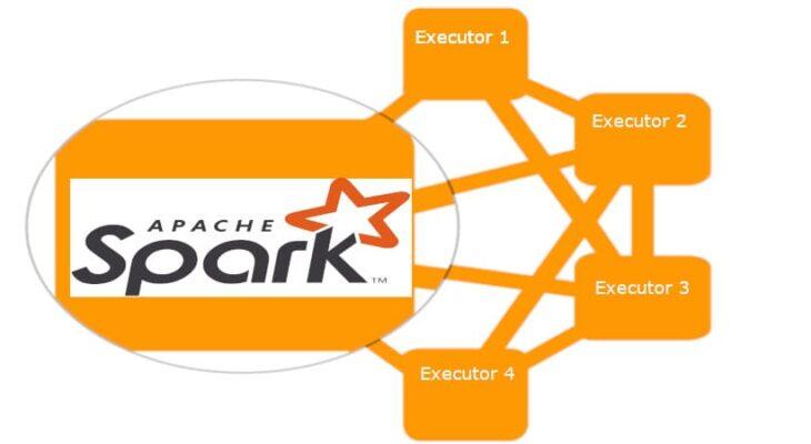 Spark, фреймворк, Data Science, кластеры